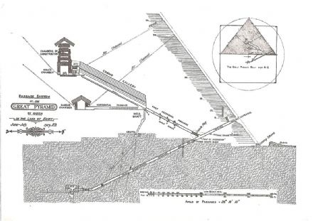 Interior Passage System of the Great Pyramid of Giza, Egypt Print/Poster (5188)
